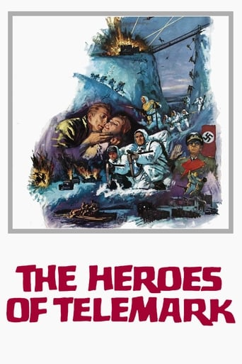 Poster of The Heroes of Telemark
