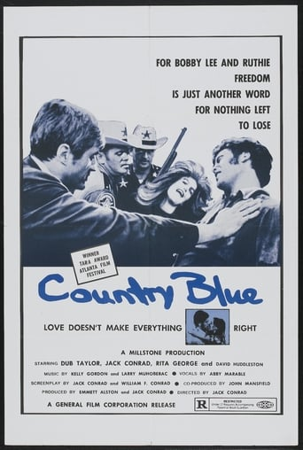 Poster of Country Blue