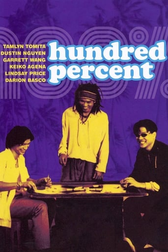 Poster of Hundred Percent