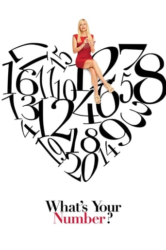 Poster of What's Your Number?