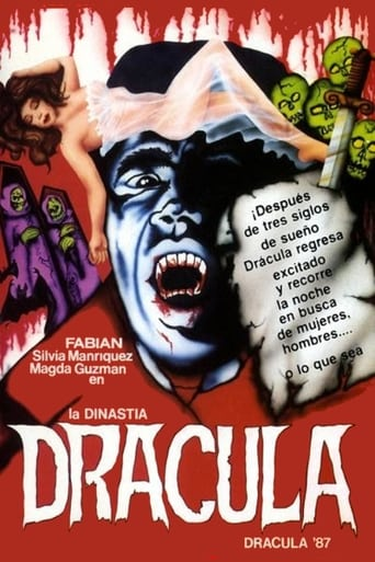 Poster of The Dracula Dynasty