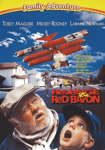 Poster of Revenge of the Red Baron