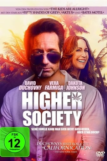 Poster of Higher Society