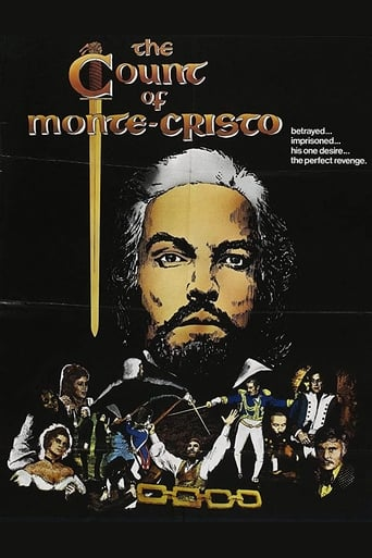 Poster of The Count of Monte-Cristo