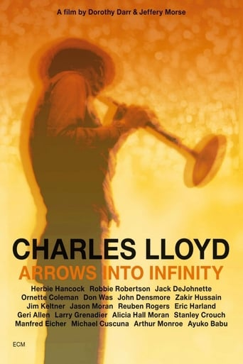 Poster of Charles Lloyd - Arrows Into Infinity