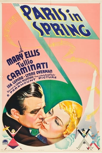 Poster of Paris in Spring