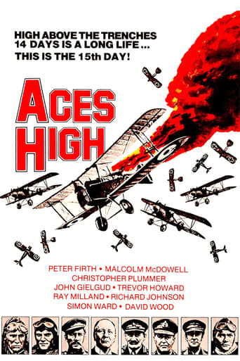 Poster of Aces High