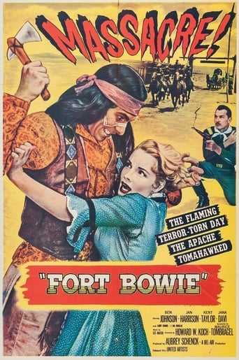 Poster of Fort Bowie