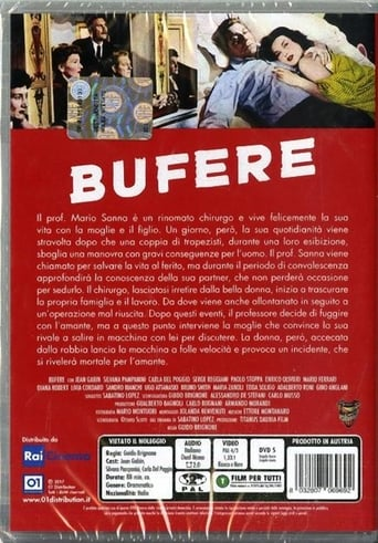 Poster of Bufere
