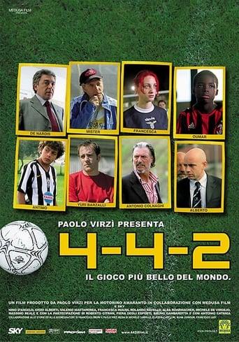 Poster of 4-4-2 - Il gioco più bello del mondo