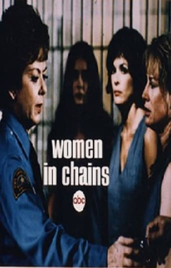 Poster of Women in Chains