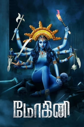 Poster of Mohini