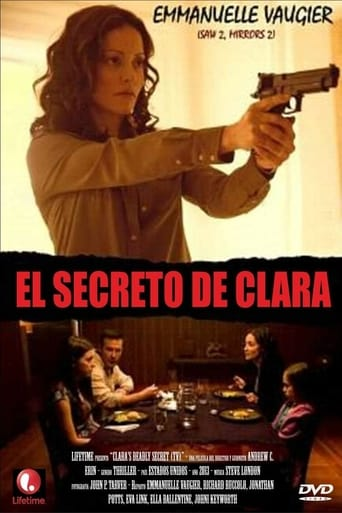 Poster of Clara's Deadly Secret