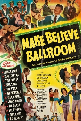 Poster of Make Believe Ballroom