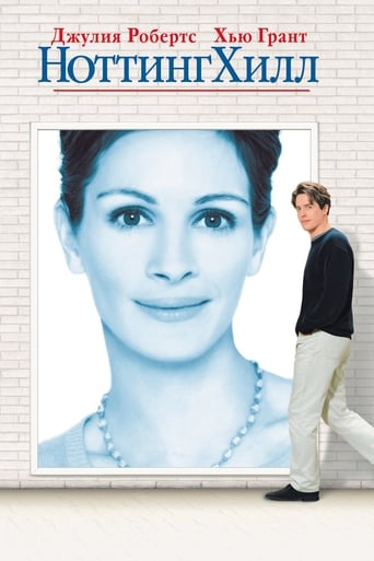 Poster of Ноттинг Хилл