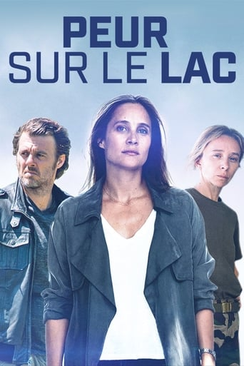 Poster of Fear by the Lake