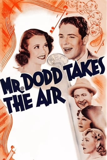 Poster of Mr. Dodd Takes the Air