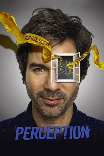 Poster of Perception