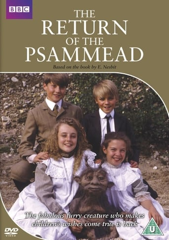 Poster of The Return of the Psammead
