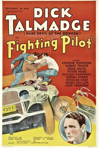 Poster of The Fighting Pilot