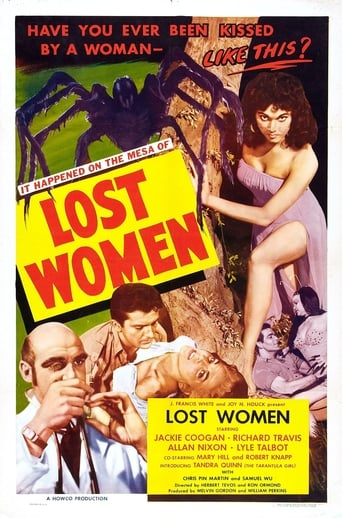 Poster of Mesa of Lost Women