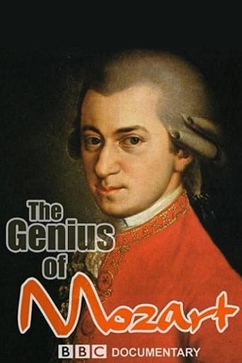 Poster of The Genius of Mozart