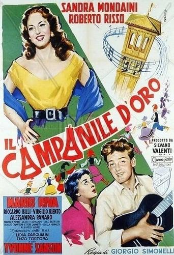 Poster of Il campanile d'oro