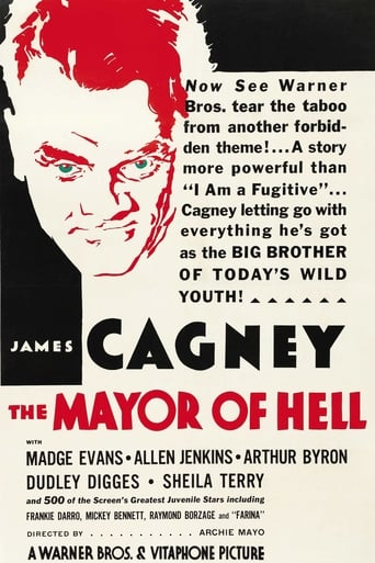 Poster of The Mayor of Hell