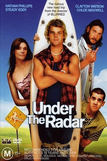 Poster of Under the Radar