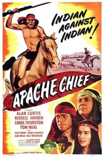 Poster of Apache Chief
