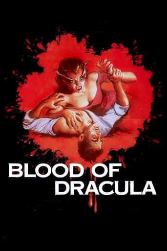 Poster of Blood of Dracula
