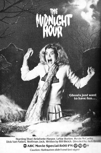 Poster of The Midnight Hour