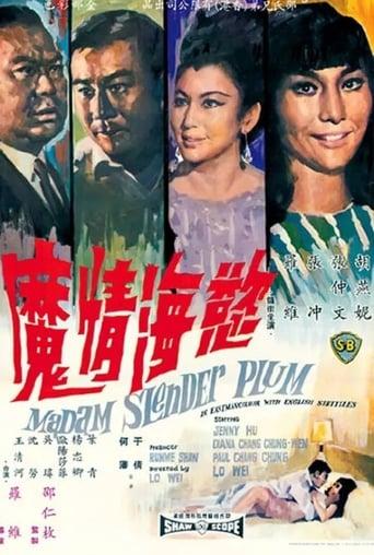 Poster of Madam Slender Plum
