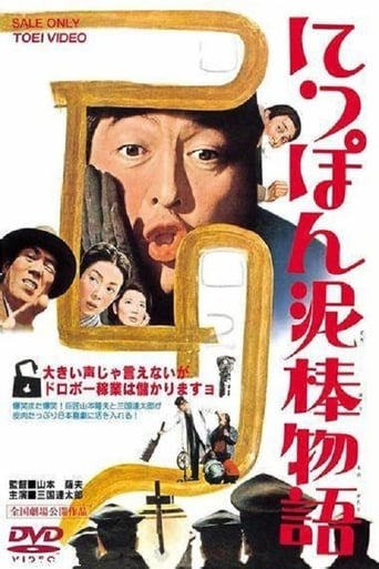 Poster of Tale of Japanese Burglars