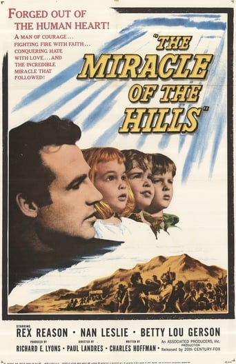 Poster of The Miracle of the Hills