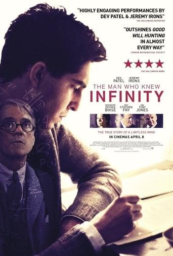 Poster of El hombre que conocía el infinito