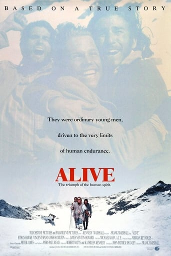 Poster of Alive