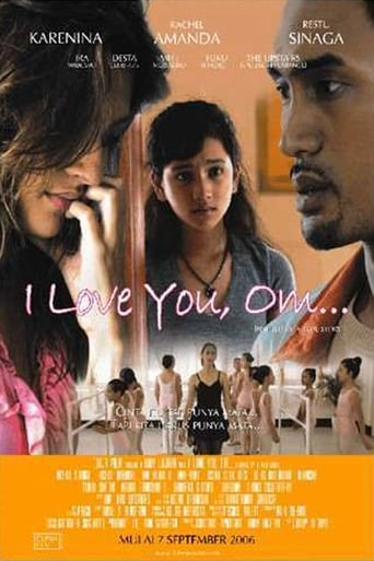 Poster of I Love You, Om