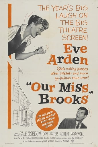Poster of Our Miss Brooks