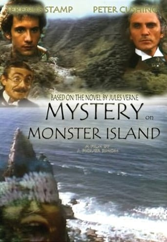 Poster of Mystery on Monster Island