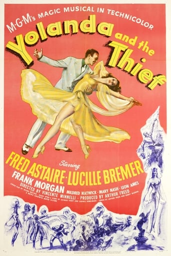 Poster of Yolanda and the Thief