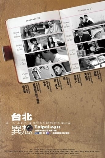 Poster of 台北異想