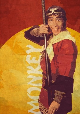 Poster of Monkey