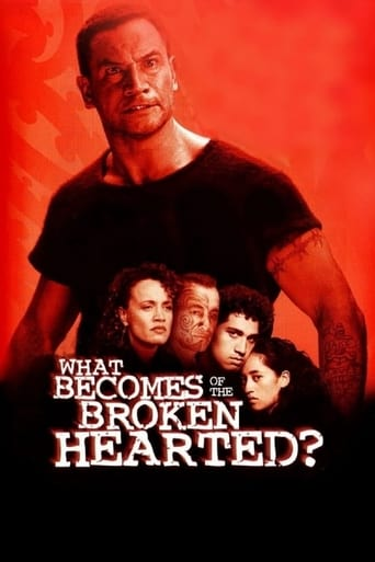 Poster of What Becomes of the Broken Hearted?