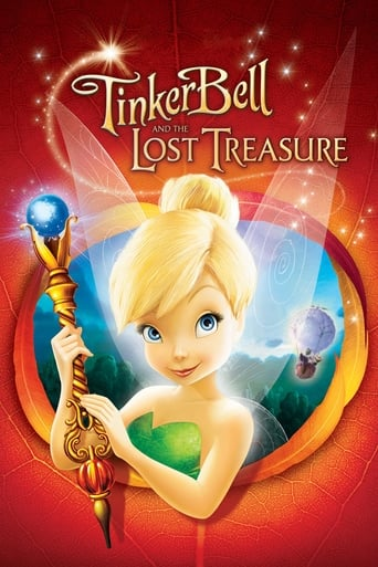 Poster of Tinker Bell and the Lost Treasure