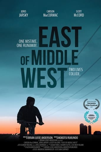 Poster of East of Middle West