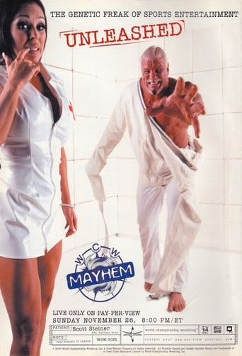 Poster of WCW Mayhem 2000