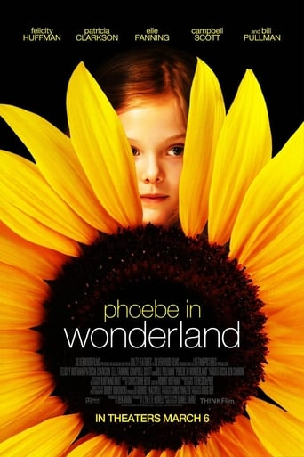 Poster of Phoebe in Wonderland
