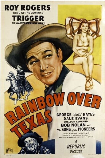 Poster of Rainbow Over Texas