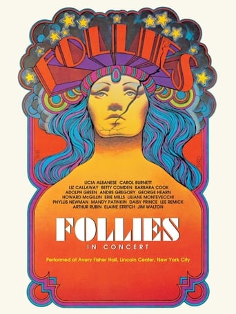 Poster of Follies: In Concert